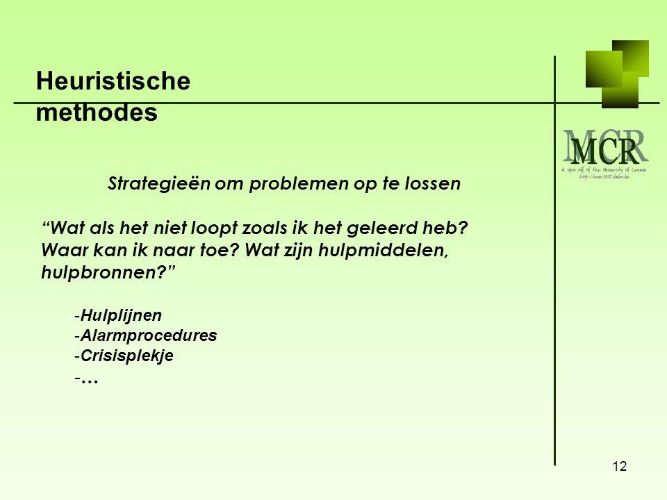 """12 Strategieën om problemen op te lossen """"Wat als het niet loopt zoals ik het geleerd heb? Waar kan ik naar toe? Wat zijn hulpmiddelen, hulpbronnen?"""""""