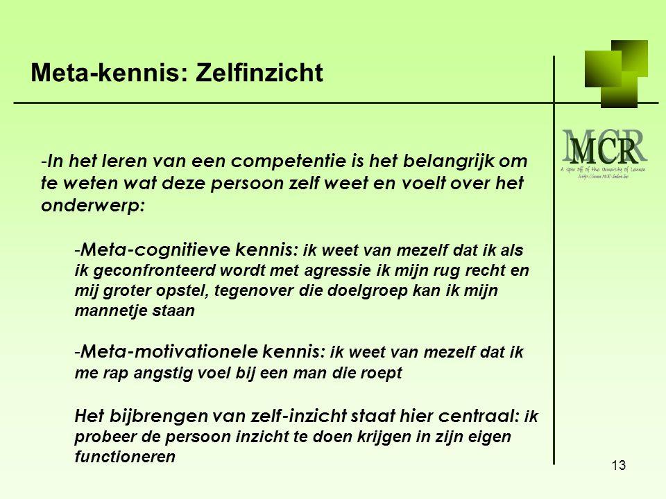 13 - In het leren van een competentie is het belangrijk om te weten wat deze persoon zelf weet en voelt over het onderwerp: - Meta-cognitieve kennis: