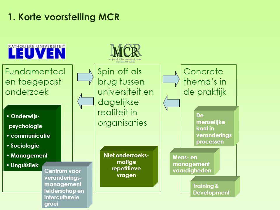 1. Korte voorstelling MCR Fundamenteel en toegepast onderzoek Concrete thema's in de praktijk Spin-off als brug tussen universiteit en dagelijkse real