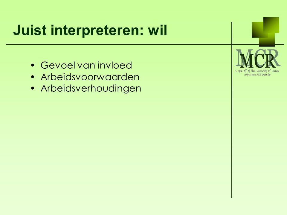 Juist interpreteren: wil Gevoel van invloed Arbeidsvoorwaarden Arbeidsverhoudingen