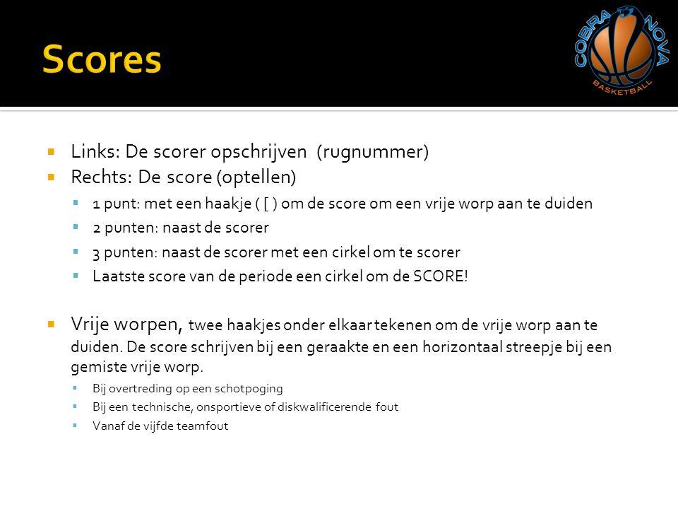  Links: De scorer opschrijven (rugnummer)  Rechts: De score (optellen)  1 punt: met een haakje ( [ ) om de score om een vrije worp aan te duiden 