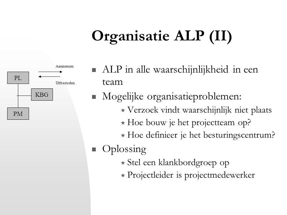 Organisatie ALP (II) ALP in alle waarschijnlijkheid in een team Mogelijke organisatieproblemen:  Verzoek vindt waarschijnlijk niet plaats  Hoe bouw