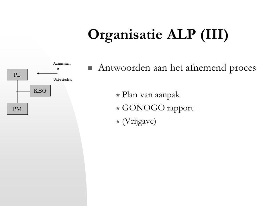 Organisatie ALP (III) Antwoorden aan het afnemend proces  Plan van aanpak  GONOGO rapport  (Vrijgave) PL PM KBG Uitbesteden Aannemen