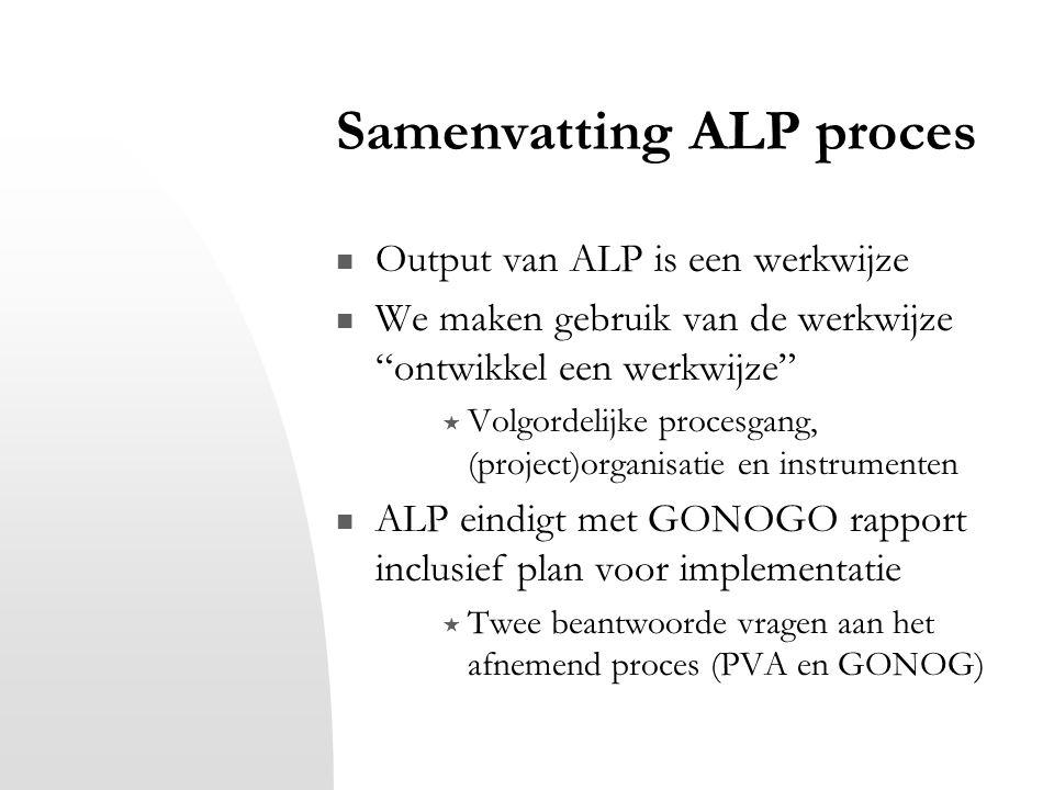 """Samenvatting ALP proces Output van ALP is een werkwijze We maken gebruik van de werkwijze """"ontwikkel een werkwijze""""  Volgordelijke procesgang, (proje"""