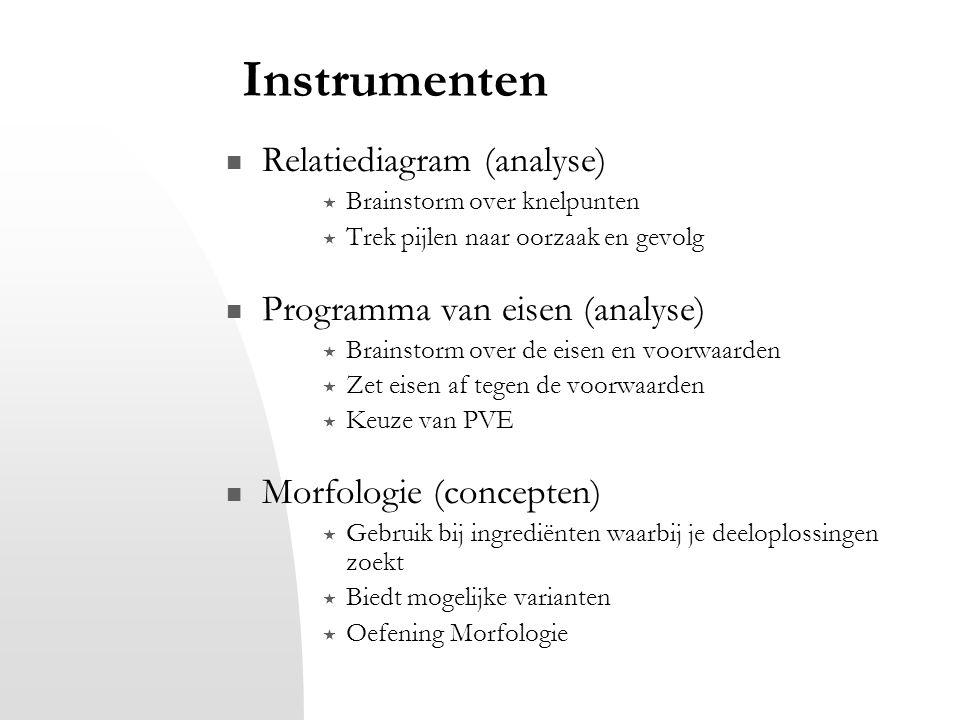 Instrumenten Relatiediagram (analyse)  Brainstorm over knelpunten  Trek pijlen naar oorzaak en gevolg Programma van eisen (analyse)  Brainstorm ove