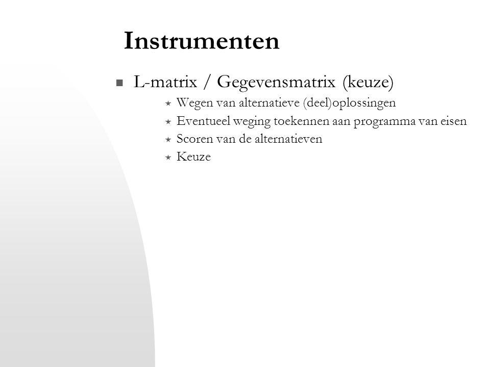 Instrumenten L-matrix / Gegevensmatrix (keuze)  Wegen van alternatieve (deel)oplossingen  Eventueel weging toekennen aan programma van eisen  Score
