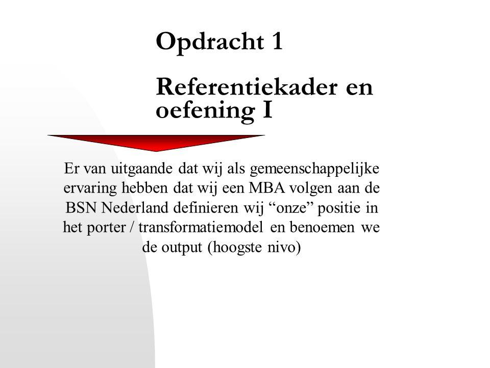 Opdracht 1 Referentiekader en oefening I Er van uitgaande dat wij als gemeenschappelijke ervaring hebben dat wij een MBA volgen aan de BSN Nederland d
