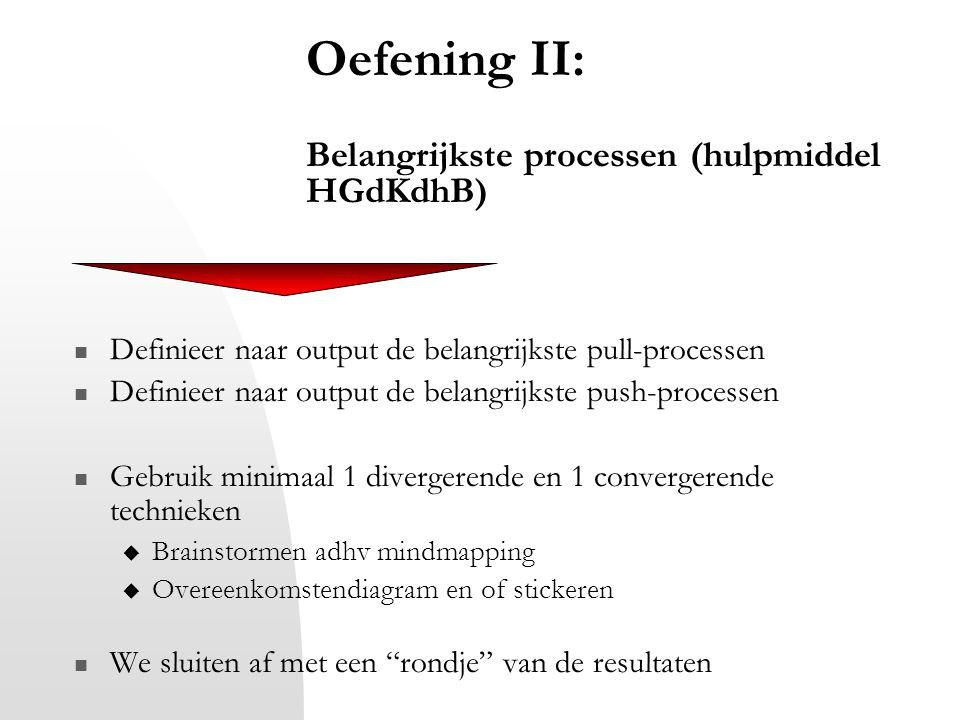 Oefening II: Belangrijkste processen (hulpmiddel HGdKdhB) Definieer naar output de belangrijkste pull-processen Definieer naar output de belangrijkste
