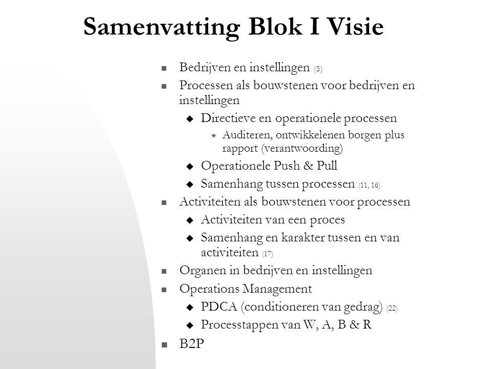 Samenvatting Blok I Visie Bedrijven en instellingen (5) Processen als bouwstenen voor bedrijven en instellingen  Directieve en operationele processen