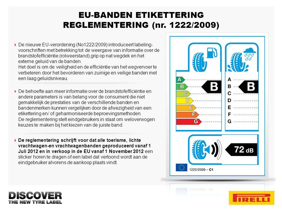 EU-BANDEN ETIKETTERING REGLEMENTERING (nr.