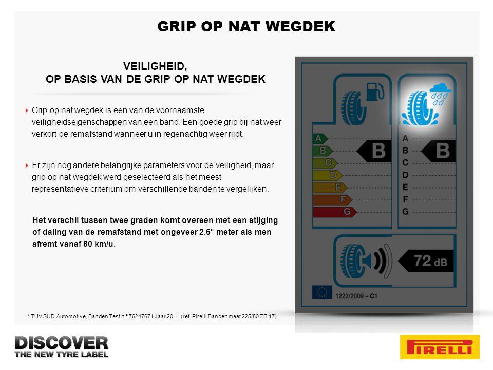 GRIP OP NAT WEGDEK  Grip op nat wegdek is een van de voornaamste veiligheidseigenschappen van een band.
