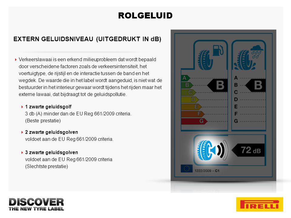 ROLGELUID 1 GELUIDSGOLF 3 db(A) minder dan de EU Reg 661/2009 criteria 3 GELUIDSGOLVEN Voldoet aan de EU Reg 661/2009 criteria + 2 Golven = +6 db = vierdubbele geluidsuitstoot 2 GELUIDSGOLVEN Voldoet aan de EU Reg 661/2009 criteria + 1 Golf= +3 db = dubbele geluidsuitstoot DE GELUIDSGOLVEN