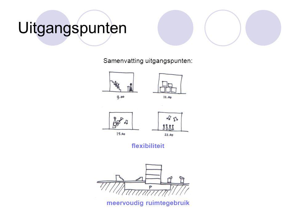 Uitgangspunten Samenvatting uitgangspunten: flexibiliteit meervoudig ruimtegebruik