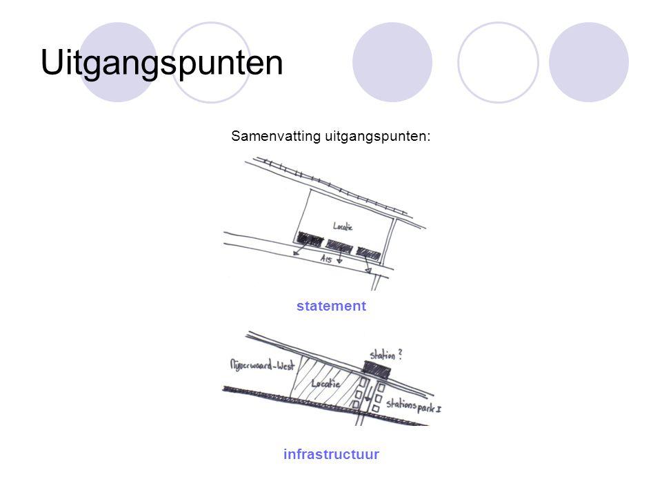 Uitgangspunten Samenvatting uitgangspunten: statement infrastructuur