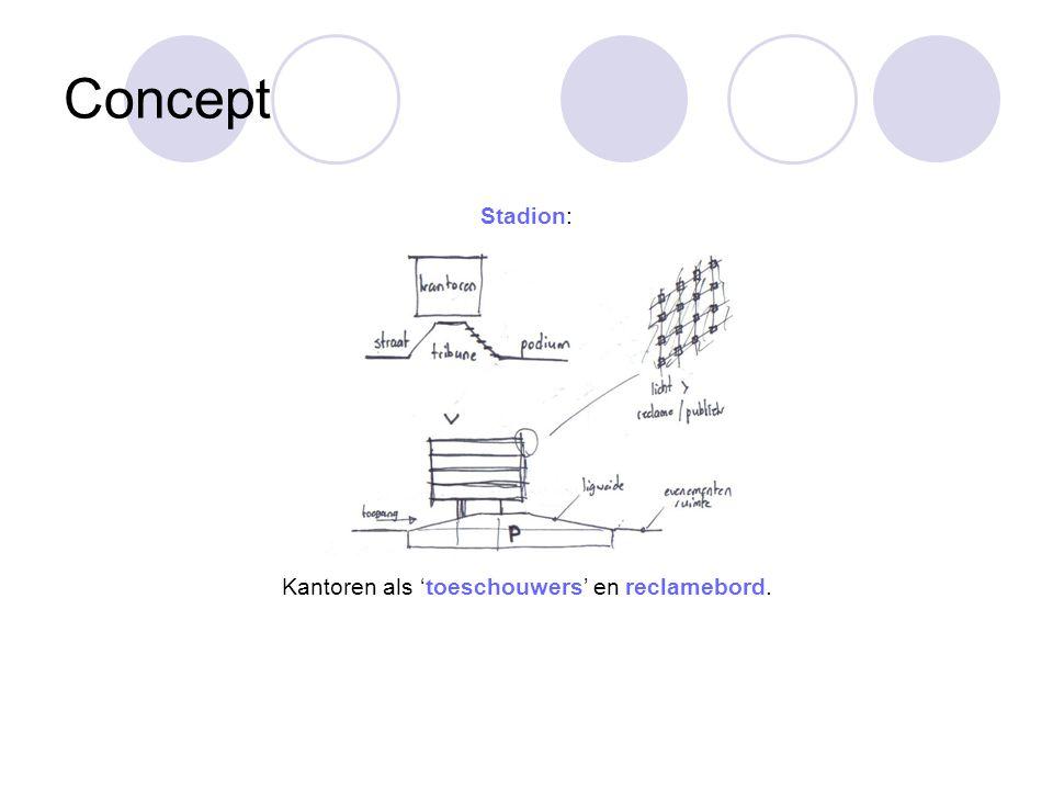 Concept Stadion: Kantoren als 'toeschouwers' en reclamebord.