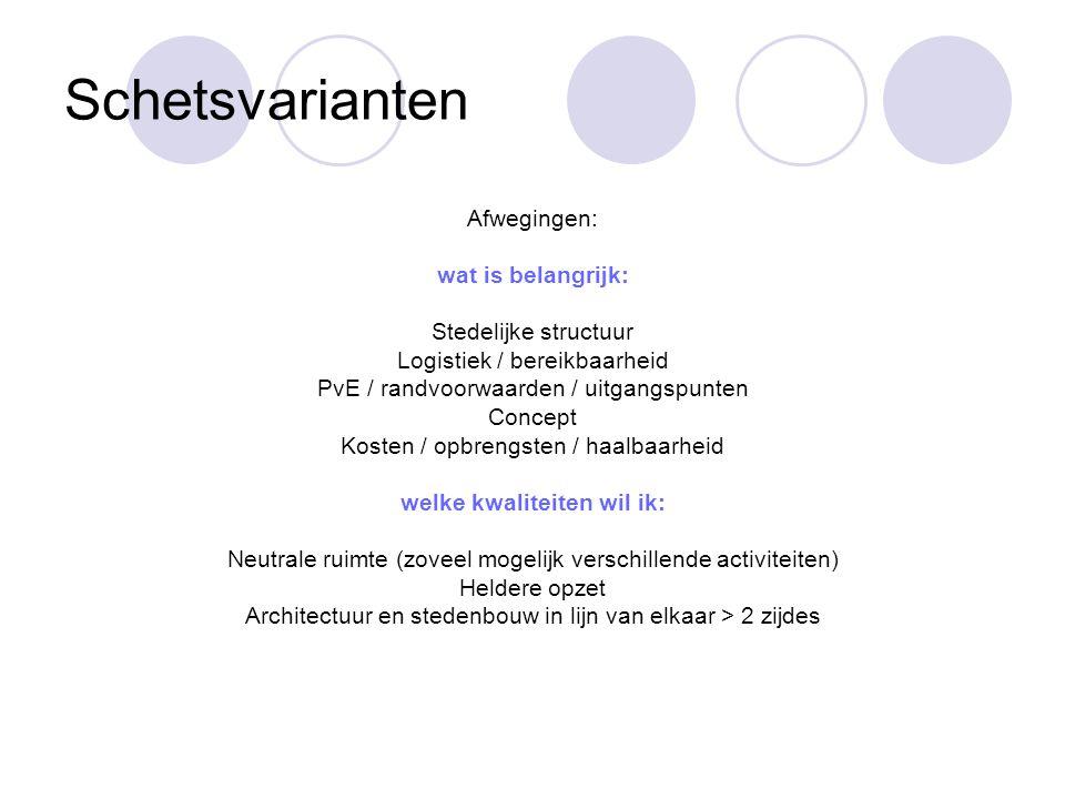 Schetsvarianten Afwegingen: wat is belangrijk: Stedelijke structuur Logistiek / bereikbaarheid PvE / randvoorwaarden / uitgangspunten Concept Kosten / opbrengsten / haalbaarheid welke kwaliteiten wil ik: Neutrale ruimte (zoveel mogelijk verschillende activiteiten) Heldere opzet Architectuur en stedenbouw in lijn van elkaar > 2 zijdes