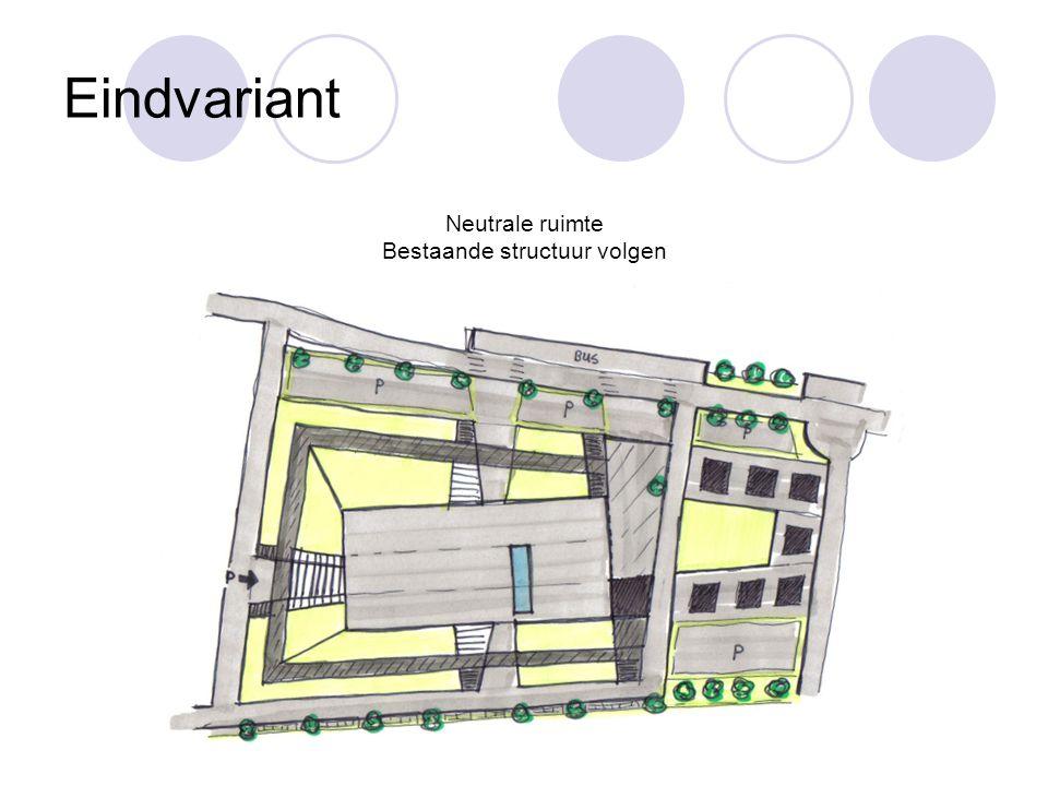 Eindvariant Neutrale ruimte Bestaande structuur volgen