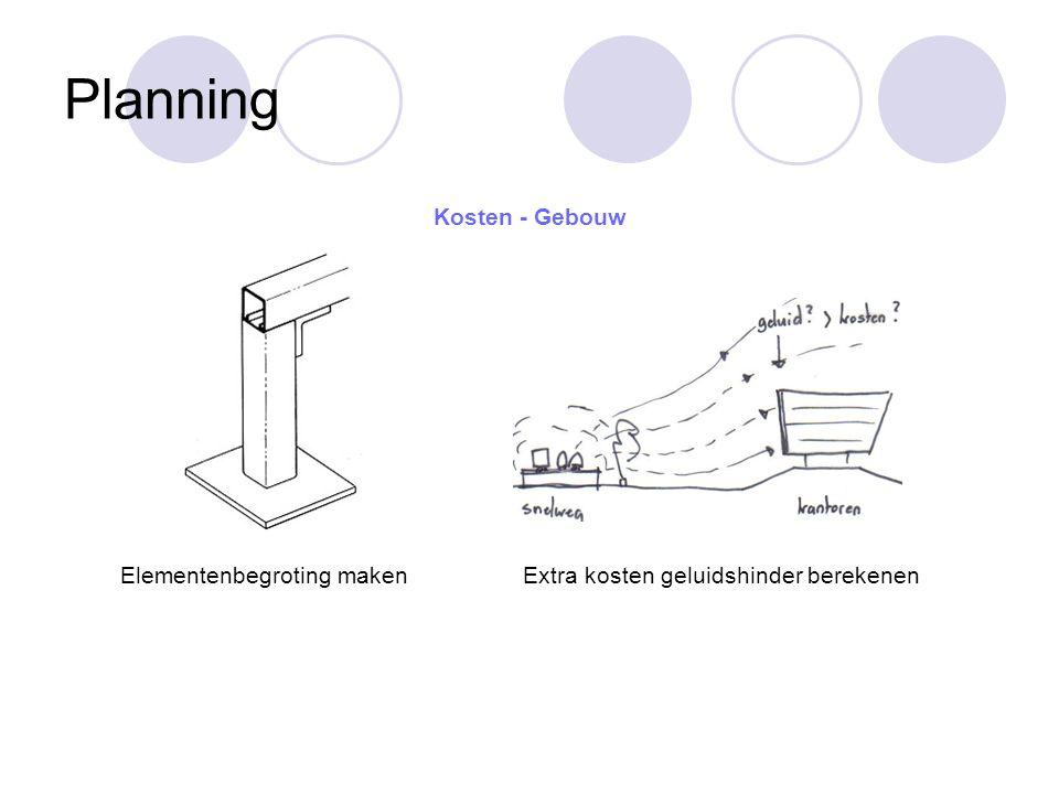 Planning Kosten - Gebouw Elementenbegroting makenExtra kosten geluidshinder berekenen