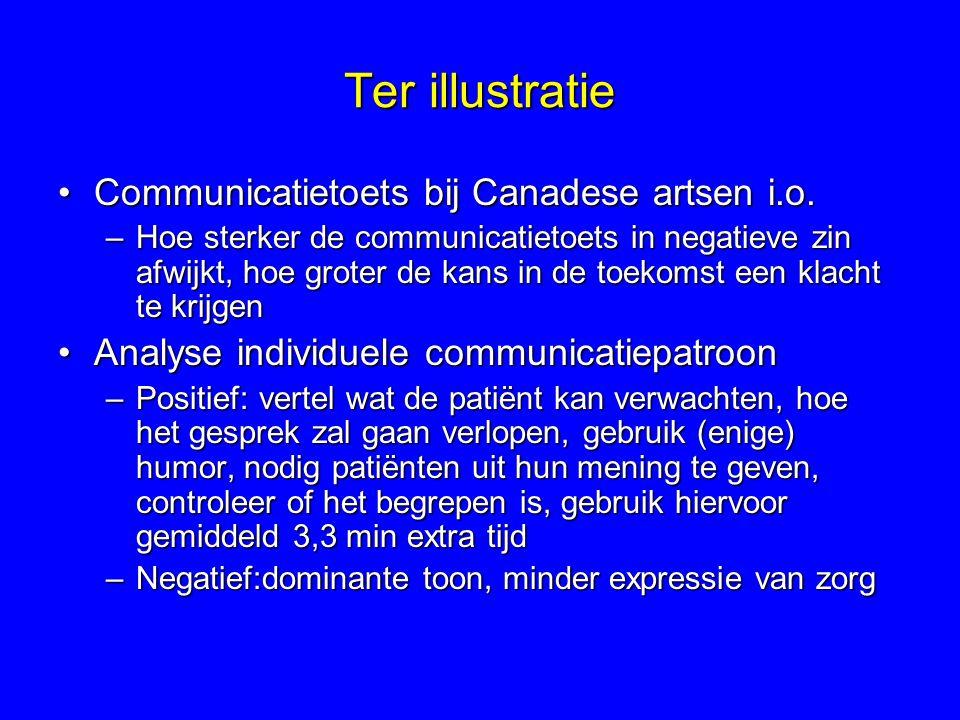 Ter illustratie Communicatietoets bij Canadese artsen i.o.Communicatietoets bij Canadese artsen i.o.
