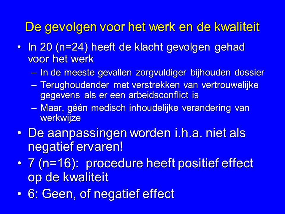 De gevolgen voor het werk en de kwaliteit In 20 (n=24) heeft de klacht gevolgen gehad voor het werkIn 20 (n=24) heeft de klacht gevolgen gehad voor het werk –In de meeste gevallen zorgvuldiger bijhouden dossier –Terughoudender met verstrekken van vertrouwelijke gegevens als er een arbeidsconflict is –Maar, géén medisch inhoudelijke verandering van werkwijze De aanpassingen worden i.h.a.
