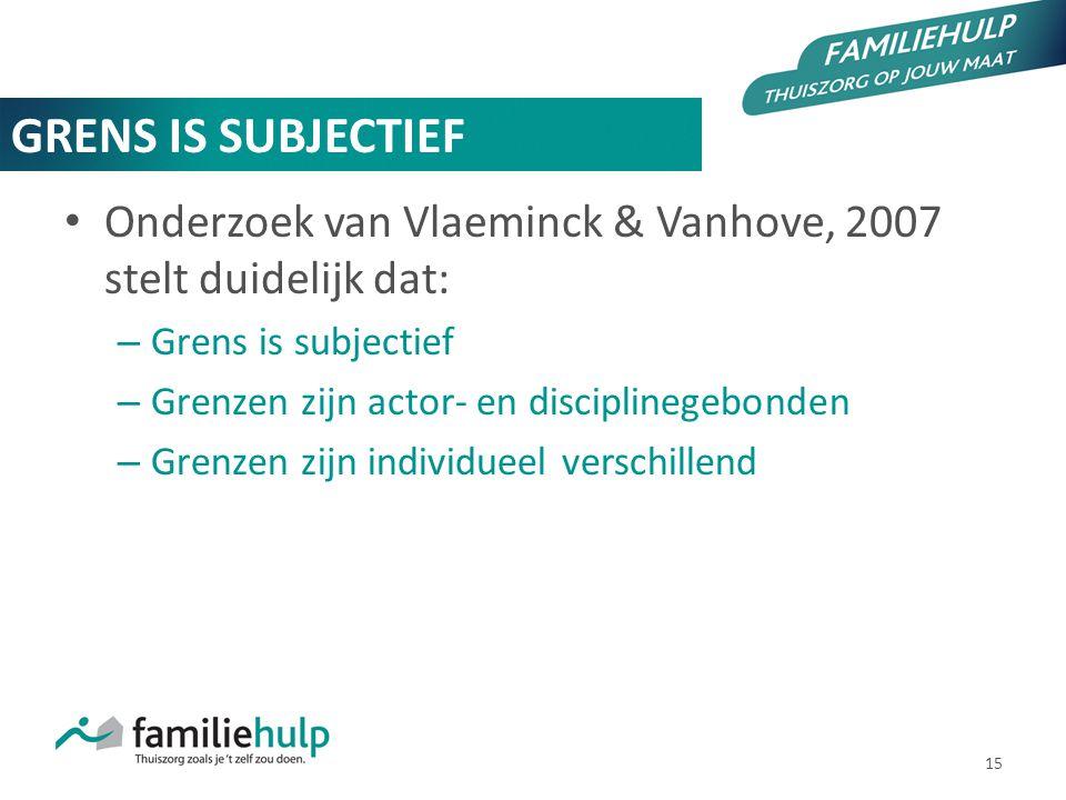 15 GRENS IS SUBJECTIEF Onderzoek van Vlaeminck & Vanhove, 2007 stelt duidelijk dat: – Grens is subjectief – Grenzen zijn actor- en disciplinegebonden