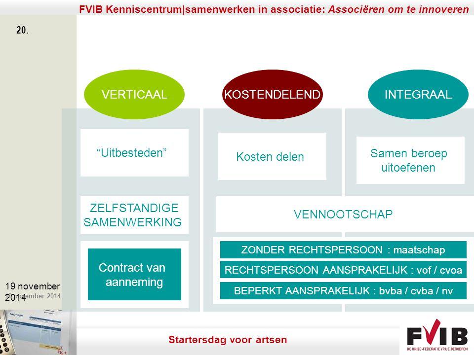 De meerwaarde van samenerking in een vrij beroep. 19 november 2014 FVIB Kenniscentrum|samenwerken in associatie: Associëren om te innoveren 20. 19 nov