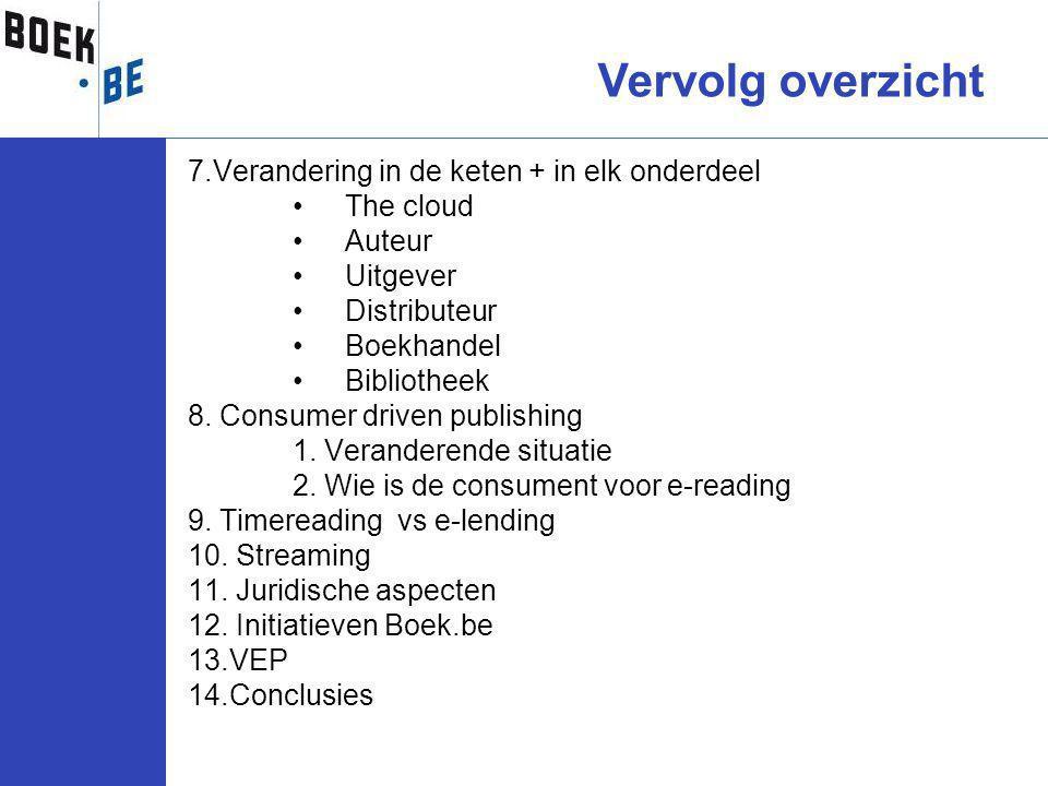 7.Verandering in de keten + in elk onderdeel The cloud Auteur Uitgever Distributeur Boekhandel Bibliotheek 8.