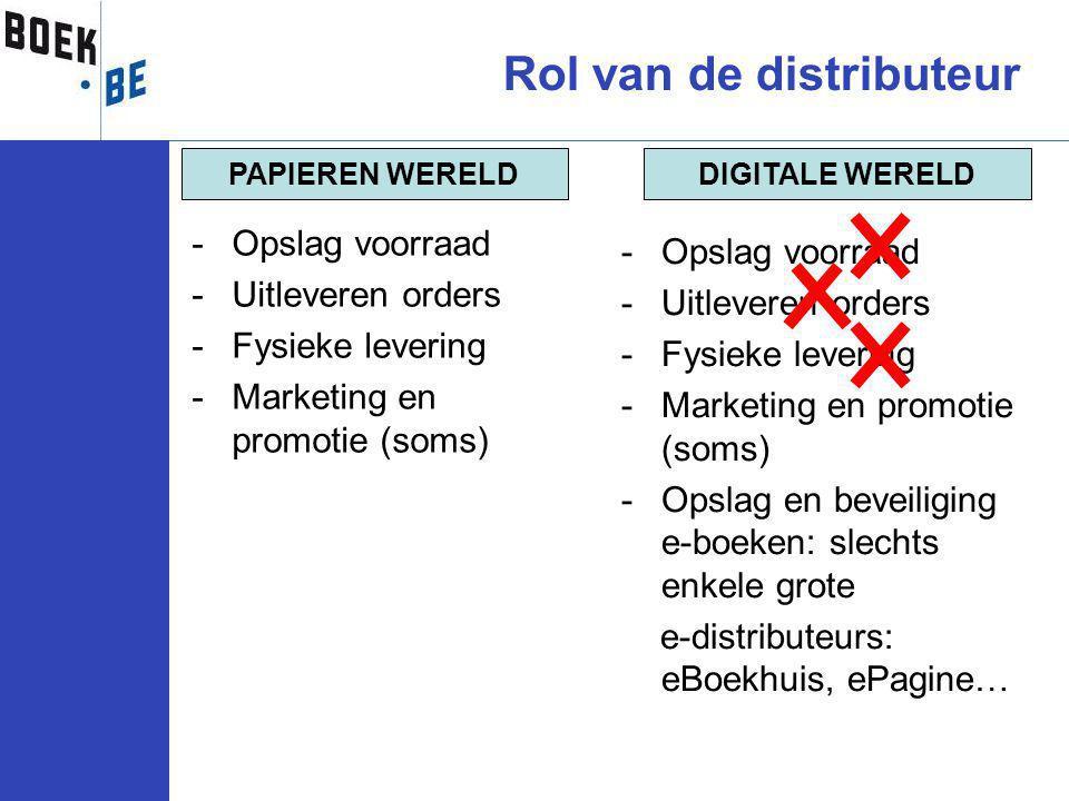 Rol van de distributeur -Opslag voorraad -Uitleveren orders -Fysieke levering -Marketing en promotie (soms) DIGITALE WERELDPAPIEREN WERELD -Opslag voorraad -Uitleveren orders -Fysieke levering -Marketing en promotie (soms) -Opslag en beveiliging e-boeken: slechts enkele grote e-distributeurs: eBoekhuis, ePagine…