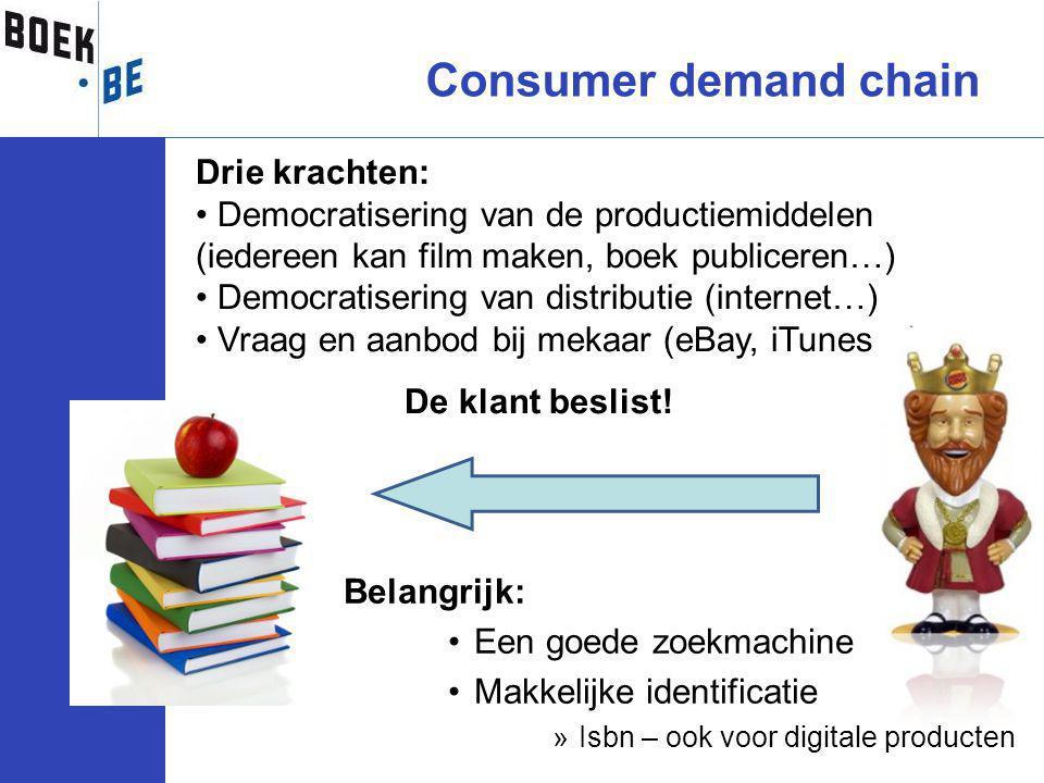 Consumer demand chain Belangrijk: Een goede zoekmachine Makkelijke identificatie »Isbn – ook voor digitale producten Drie krachten: Democratisering van de productiemiddelen (iedereen kan film maken, boek publiceren…) Democratisering van distributie (internet…) Vraag en aanbod bij mekaar (eBay, iTunes…) De klant beslist!