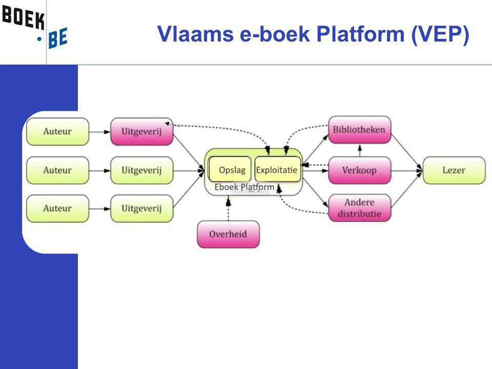 Vlaams e-boek Platform (VEP)