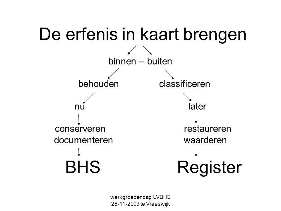 werkgroependag LVBHB 28-11-2009 te Vreeswijk De erfenis in kaart brengen binnen – buiten behouden classificeren nu later conserveren restaureren docum