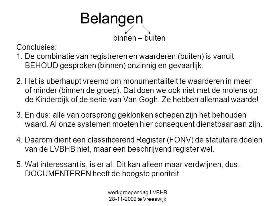 werkgroependag LVBHB 28-11-2009 te Vreeswijk Belangen binnen – buiten Conclusies: 1. De combinatie van registreren en waarderen (buiten) is vanuit BEH