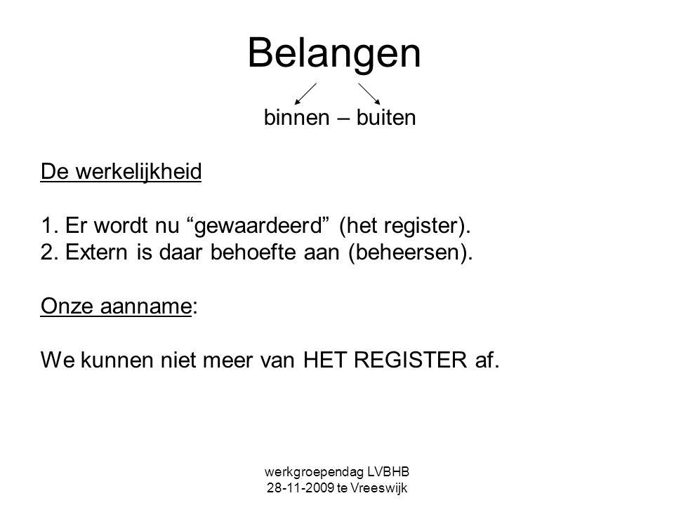 """werkgroependag LVBHB 28-11-2009 te Vreeswijk Belangen binnen – buiten De werkelijkheid 1. Er wordt nu """"gewaardeerd"""" (het register). 2. Extern is daar"""