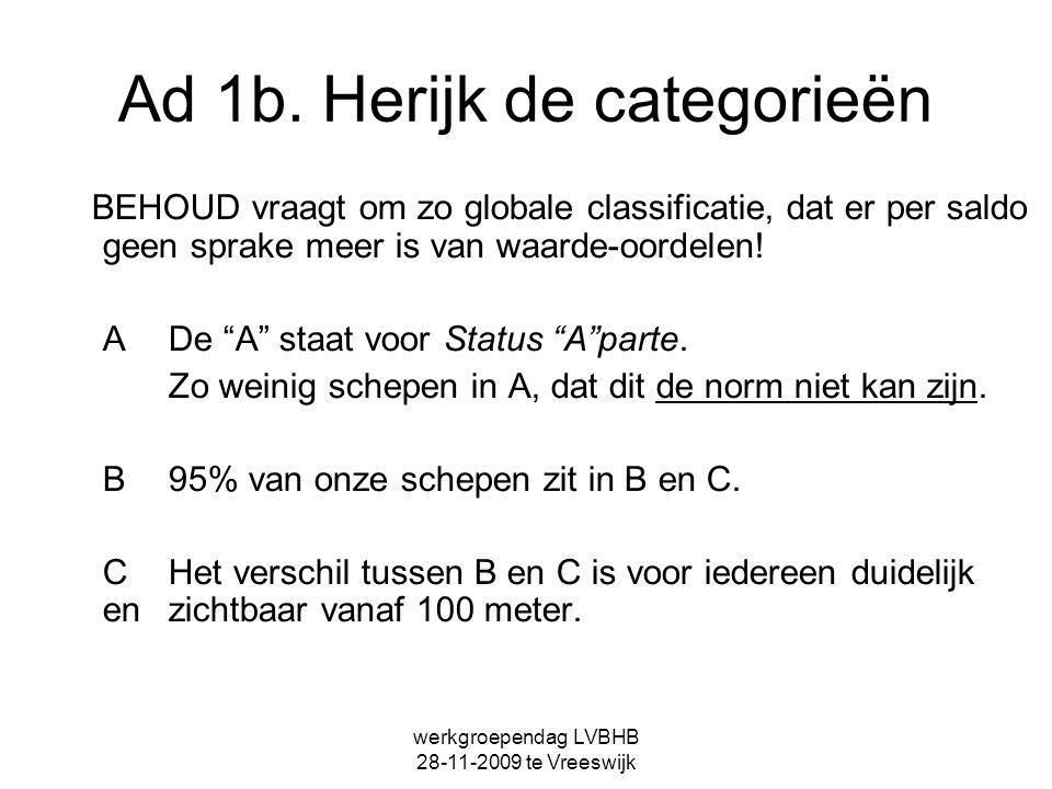 werkgroependag LVBHB 28-11-2009 te Vreeswijk Ad 1b. Herijk de categorieën BEHOUD vraagt om zo globale classificatie, dat er per saldo geen sprake meer