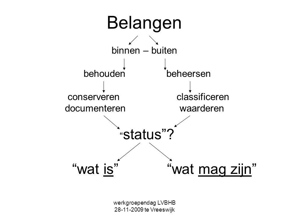 """werkgroependag LVBHB 28-11-2009 te Vreeswijk Belangen binnen – buiten behouden beheersen conserveren classificeren documenteren waarderen """" status""""? """""""