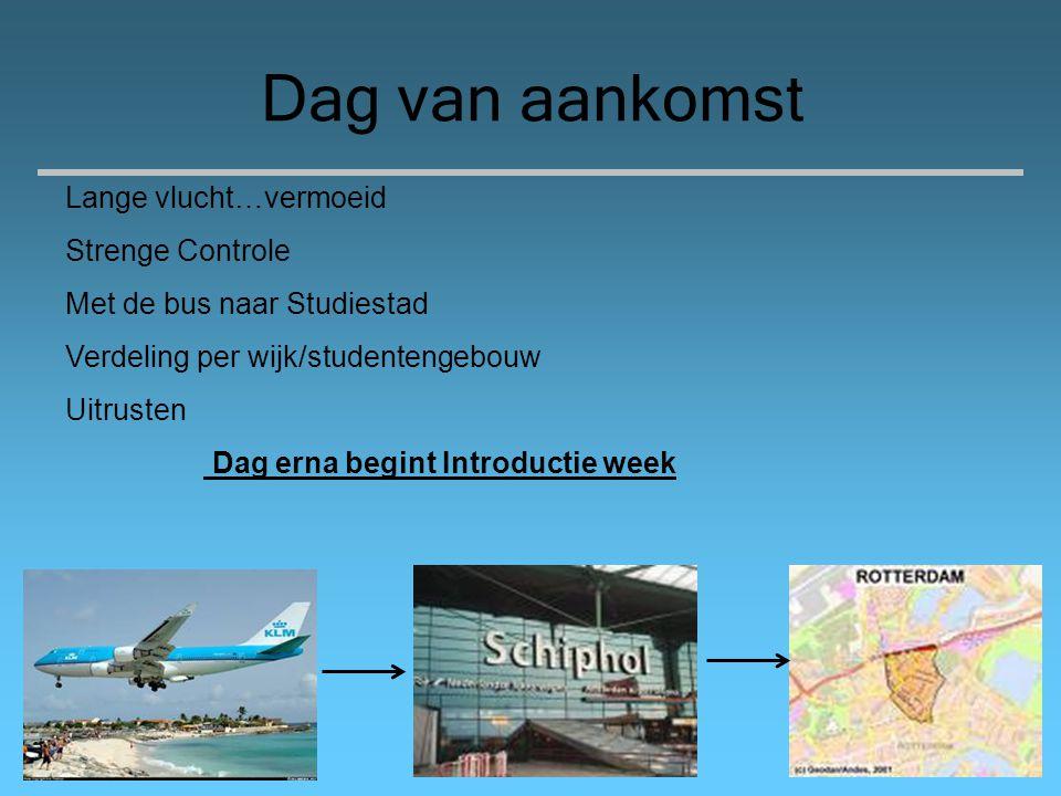 Inleiding Welkom Aankomst Intro Week Door wie wordt intro week mogelijk gemaakt Scholen Studentenkamers Openbaar vervoer Recreatie Cultuur/ Samenlevin