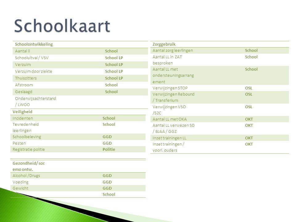 Schoolkaart Schoolkaart Schoolontwikkeling Aantal llSchool Schooluitval / VSVSchool LP VerzuimSchool LP Verzuim door ziekteSchool LP ThuiszittersSchoo