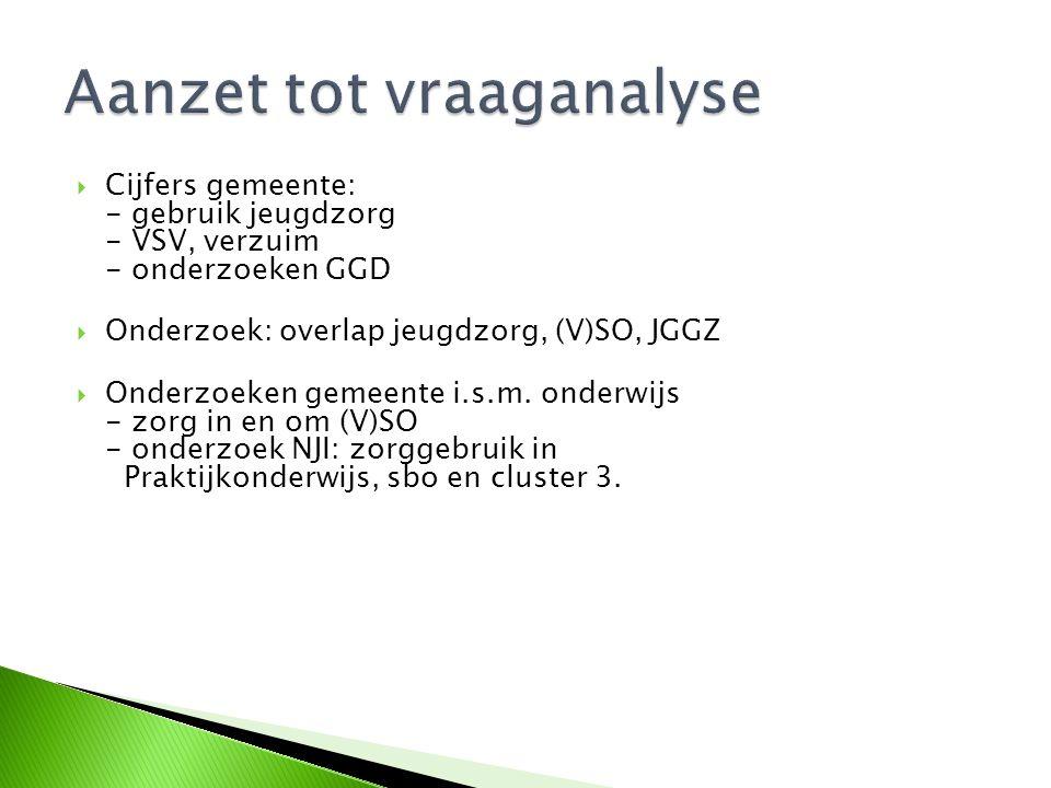  Cijfers gemeente: - gebruik jeugdzorg - VSV, verzuim - onderzoeken GGD  Onderzoek: overlap jeugdzorg, (V)SO, JGGZ  Onderzoeken gemeente i.s.m.
