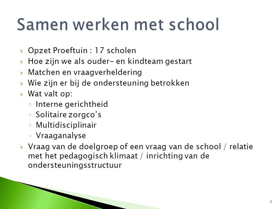  Opzet Proeftuin : 17 scholen  Hoe zijn we als ouder- en kindteam gestart  Matchen en vraagverheldering  Wie zijn er bij de ondersteuning betrokken  Wat valt op: ◦ Interne gerichtheid ◦ Solitaire zorgco's ◦ Multidisciplinair ◦ Vraaganalyse  Vraag van de doelgroep of een vraag van de school / relatie met het pedagogisch klimaat / inrichting van de ondersteuningsstructuur 7