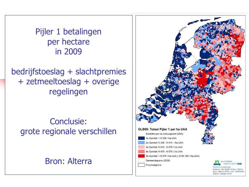 Pijler 1 betalingen per hectare in 2009 bedrijfstoeslag + slachtpremies + zetmeeltoeslag + overige regelingen Conclusie: grote regionale verschillen Bron: Alterra