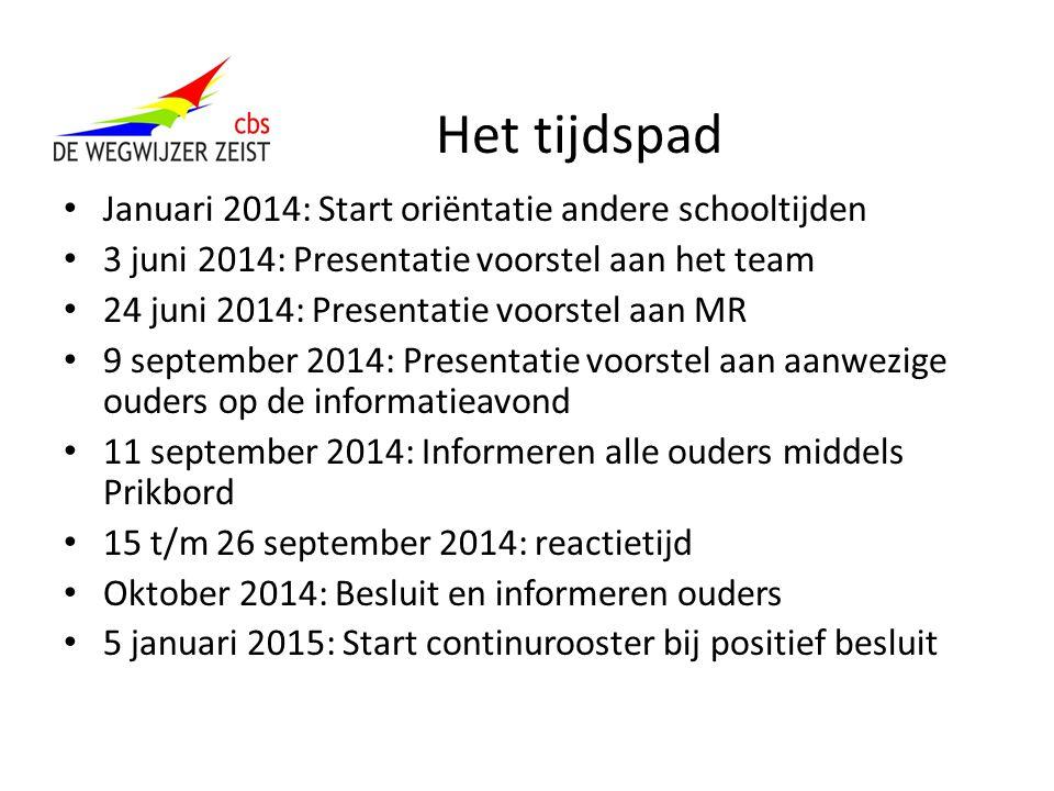 Het tijdspad Januari 2014: Start oriëntatie andere schooltijden 3 juni 2014: Presentatie voorstel aan het team 24 juni 2014: Presentatie voorstel aan