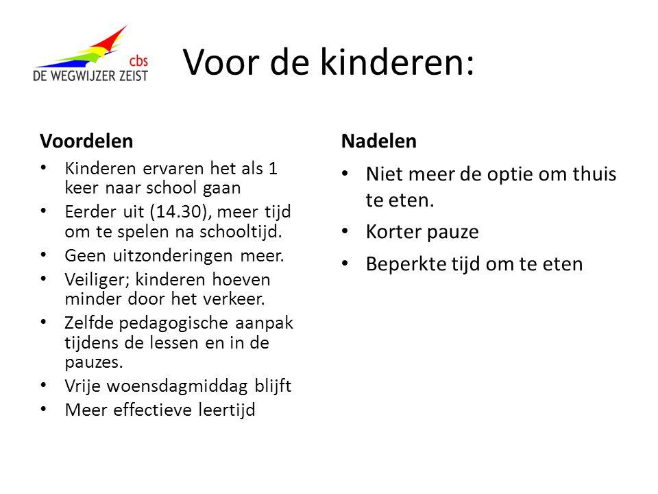 Voor de kinderen: Voordelen Kinderen ervaren het als 1 keer naar school gaan Eerder uit (14.30), meer tijd om te spelen na schooltijd. Geen uitzonderi