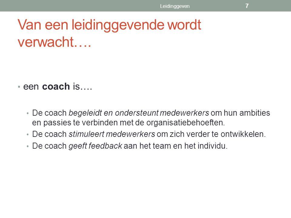 een coach is…. De coach begeleidt en ondersteunt medewerkers om hun ambities en passies te verbinden met de organisatiebehoeften. De coach stimuleert