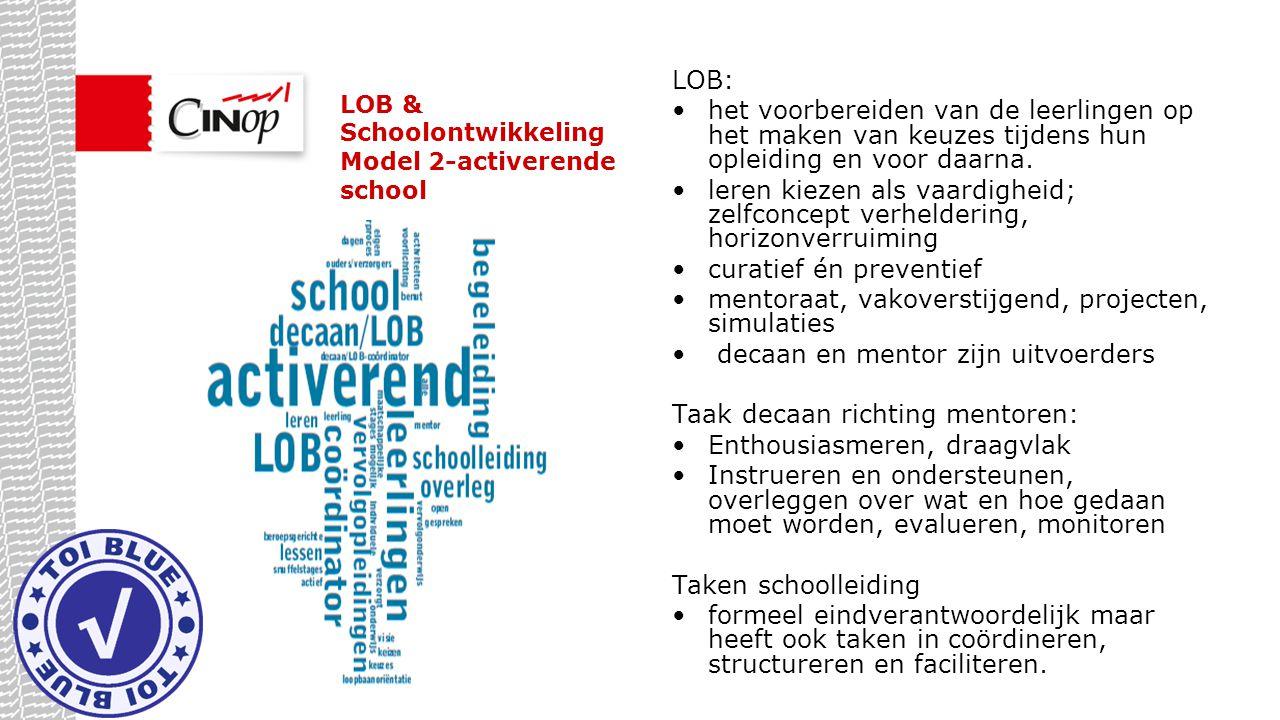 LOB & Schoolontwikkeling Model 3 – flexibele school Kenmerken LOB: het ontwikkelen van loopbaancompetenties opdat jongeren verantwoordelijkheid kunnen nemen voor eigen leer- en loopbaanproces preventief én optimaliserend een proces van continue betekenisverlening; geïntegreerd in curriculum docenten en mentoren voeren LOB uit gefaciliteerd door de decaan Taak decaan richting mentoren: reflecteren, intervisie, training verzorgen Taken schoolleiding formeel eindverantwoordelijk maar neemt ook initiatief, stimuleert en inspireert.