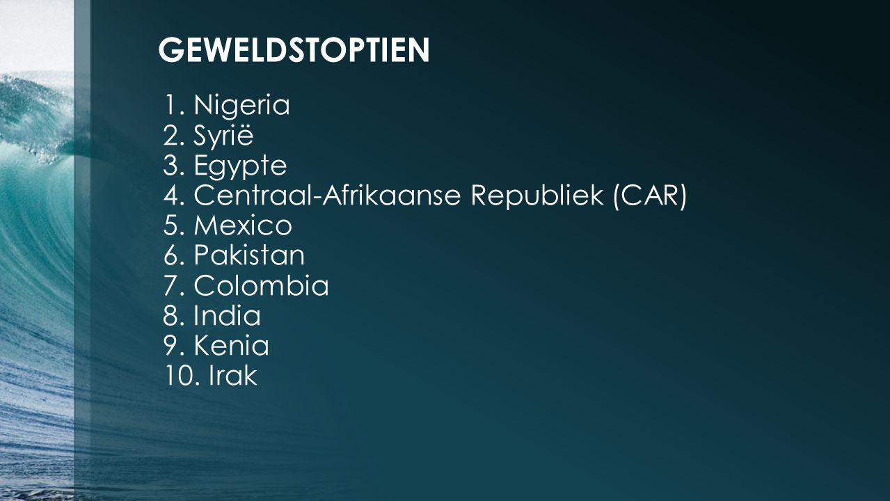 GEWELDSTOPTIEN 1. Nigeria 2. Syrië 3. Egypte 4.