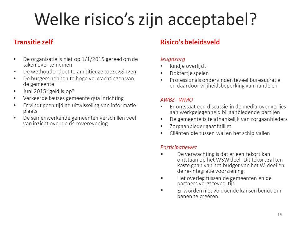 Welke risico's zijn acceptabel? Transitie zelf De organisatie is niet op 1/1/2015 gereed om de taken over te nemen De wethouder doet te ambitieuze toe