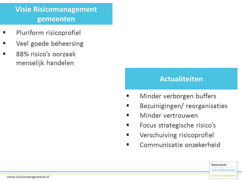 4 www.risicomanagement.nl  Pluriform risicoprofiel  Veel goede beheersing  88% risico's oorzaak menselijk handelen Visie Risicomanagement gemeenten