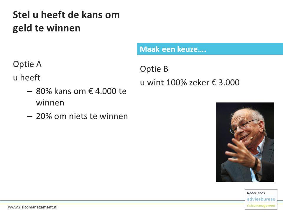 6 www.risicomanagement.nl Stel u heeft de kans om geld te verliezen Optie A:  u heeft – 80% kans om € 4.000 te verliezen – 20% om niets te hoeven betalen Maak een keuze Optie B:  u verliest 100% zeker € 3.000