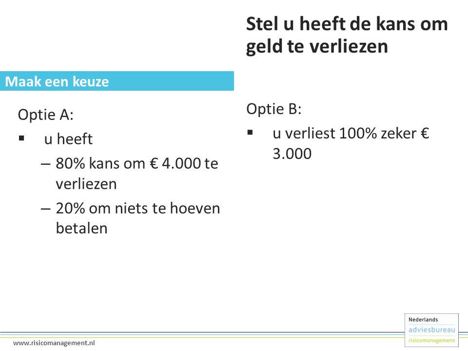 6 www.risicomanagement.nl Stel u heeft de kans om geld te verliezen Optie A:  u heeft – 80% kans om € 4.000 te verliezen – 20% om niets te hoeven bet