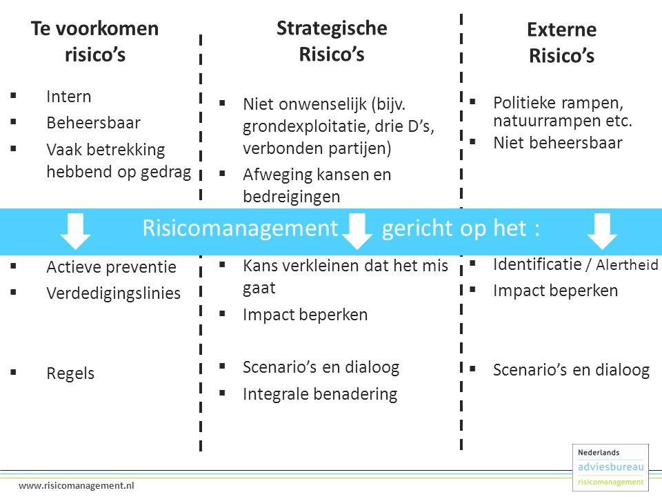 7 www.risicomanagement.nl Intern Beheersbaar Vaak betrekking hebbend op gedrag actieve preventie Missie statements, waarden, grenzen Compliance! Te vo
